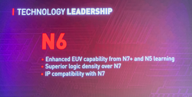 Why Intel can produce the first 5nm in the world soon after it